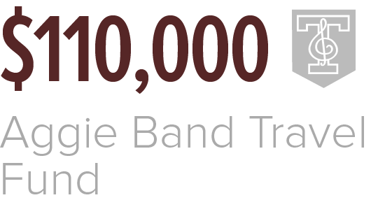 In 2019 the Association of Former Students provided $110,000 to the Aggie Band Travel Fund