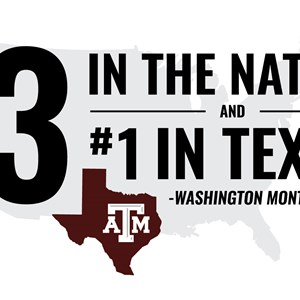 Latest Ranking: A&M 3rd Nationally For 'Contributions To Public Good'