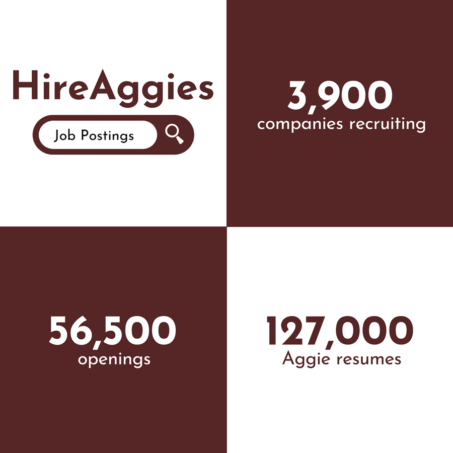 Former Students, Tap Into HireAggies For Free